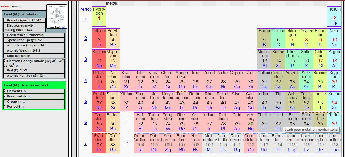 Periodic Table (Interactive for Desktop Users)